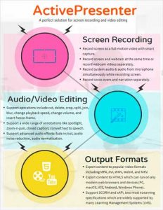 How to make an instructional video with screen recording. Hires the job to be completed for you.
